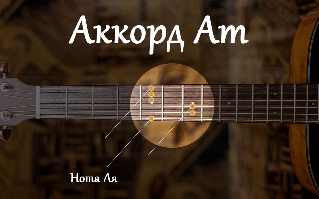 как найти аккорд Am на гитаре на 5-м ладу